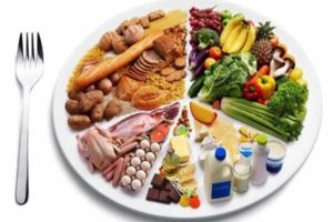 рацион питания на тарелке